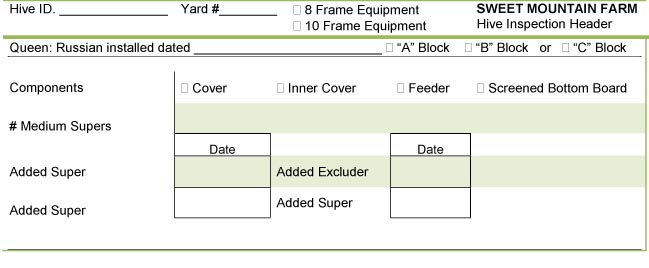 SMF Hive Inspection Report Header